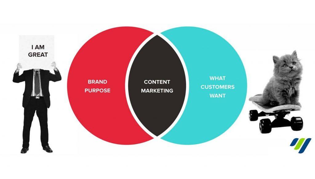 marketing trendek