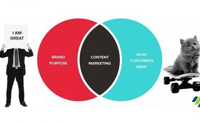 """Marketing trendek 2020-ra, így maradjon """"válságálló"""" vállakozásod"""