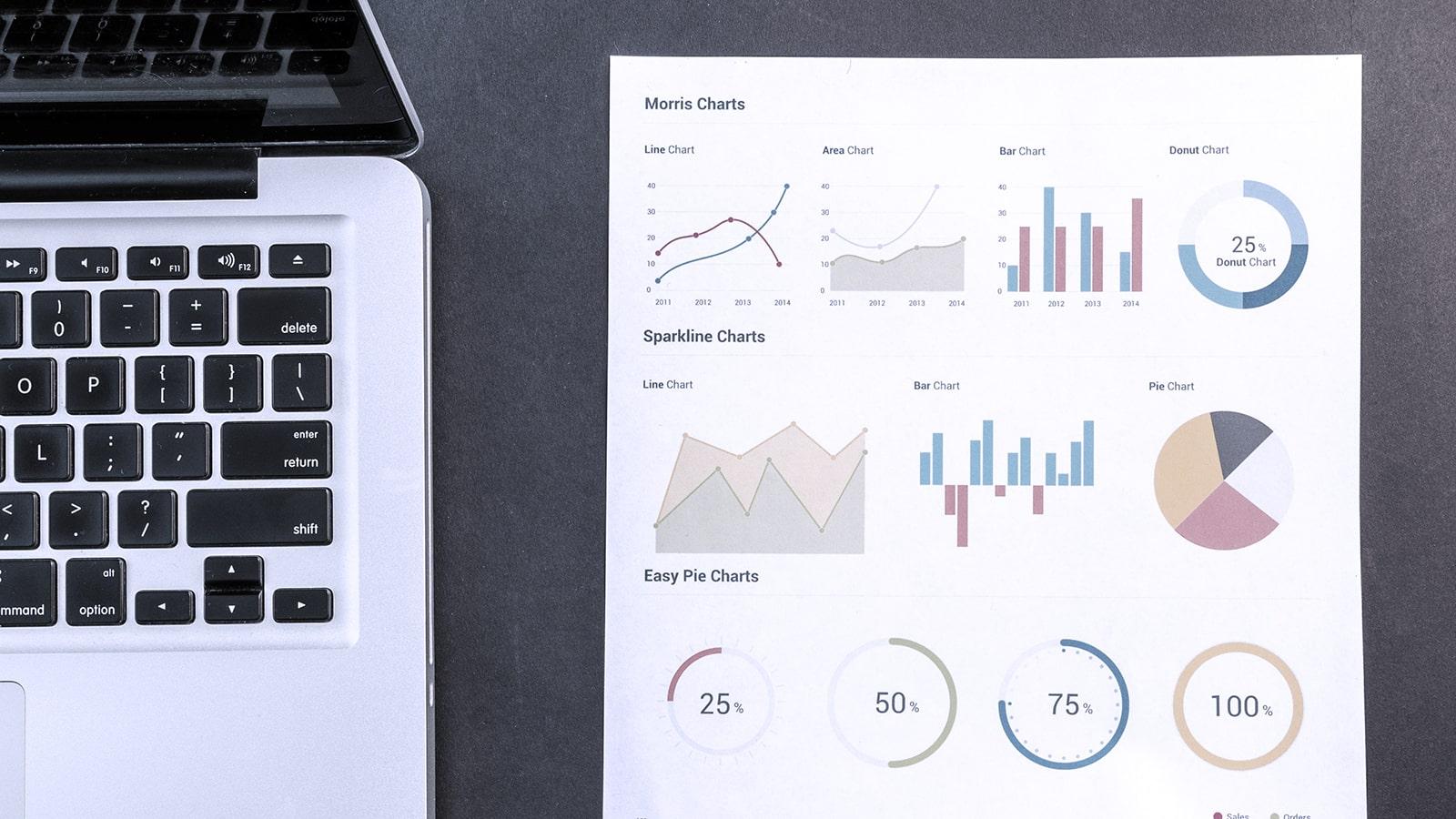 Beállítjuk és optimalizáljuk a hirdetéseket - FutureManagement - Online Marketing Ügynökség