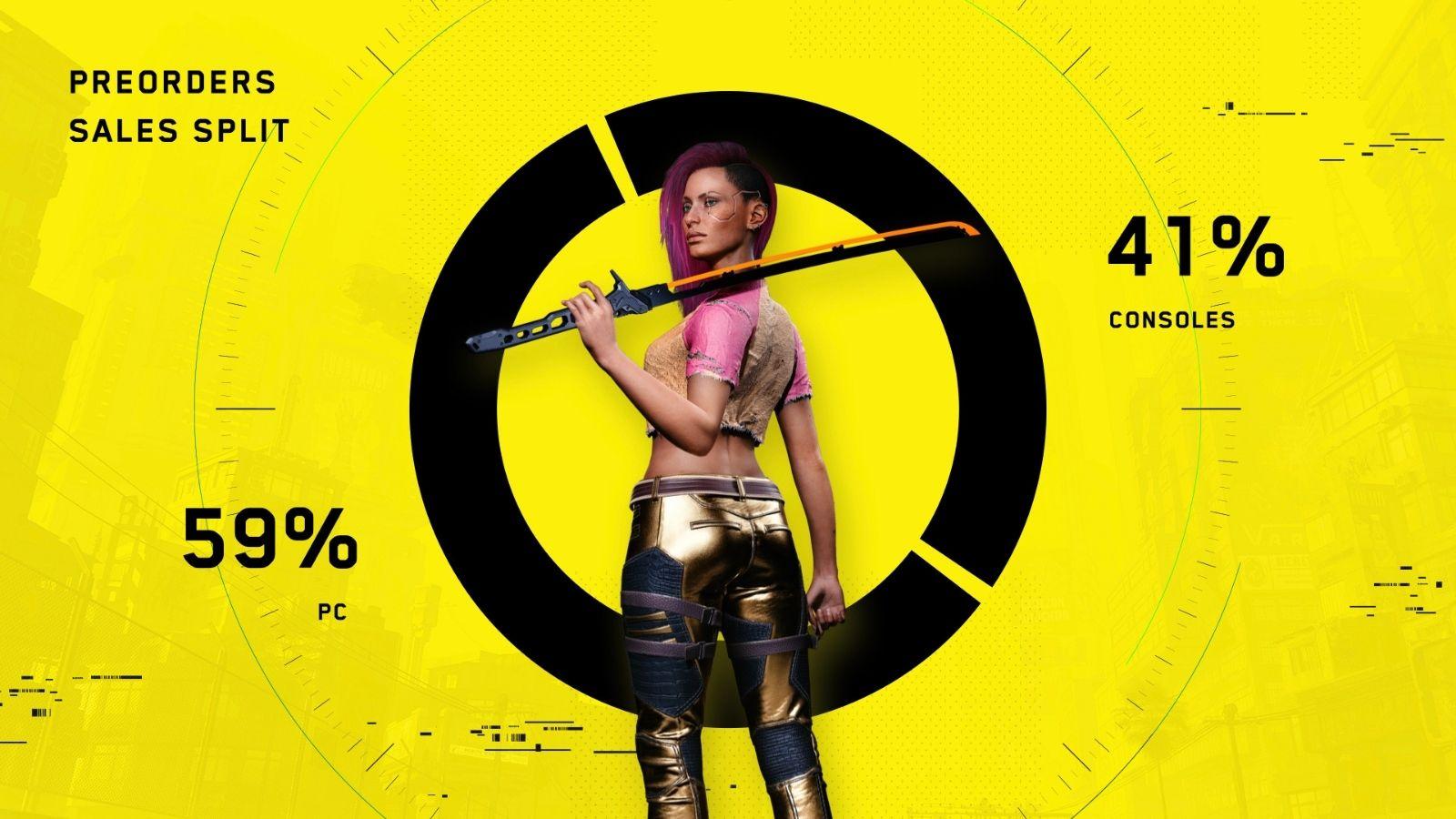 Cyberpunk 2077 marketing